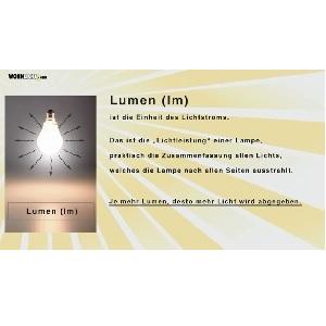 gewusst wie was bedeutet lumen wohnlicht. Black Bedroom Furniture Sets. Home Design Ideas